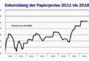 Niederschmetternd: die Branchen-Prognose 2019